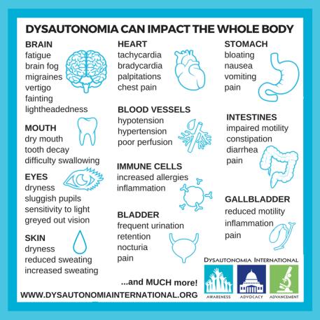 Dysautonomia can impact the whole body